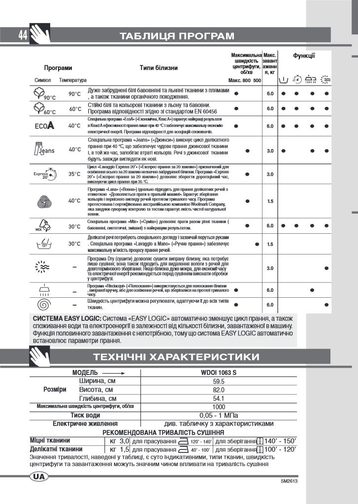 program indicator opțiuni
