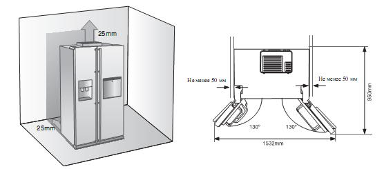 Как снизить шум холодильника
