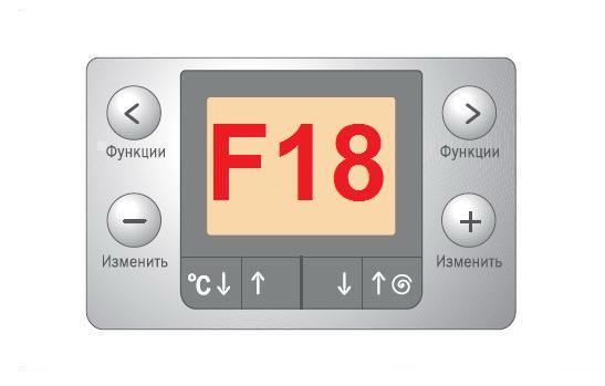 Ошибка F18 в стиральной машине Аристон