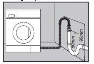 Коды неисправностей стиральных машин Боманн