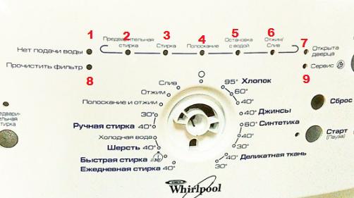 Ошибки в стиральных машинах Вирпул