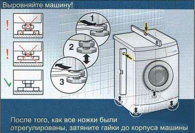 Ошибка UE в стиральной машине LG