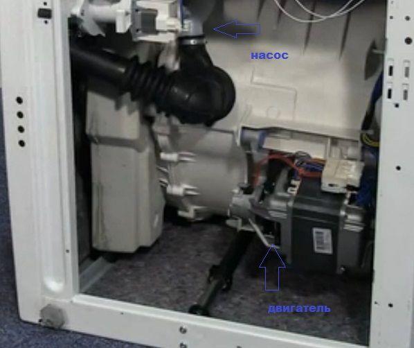 Сливной насос: проверка и замена помпы в машинке Горенье
