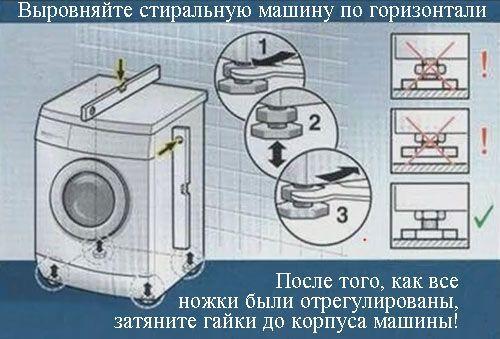Неисправности в стиральных машинах Фагор