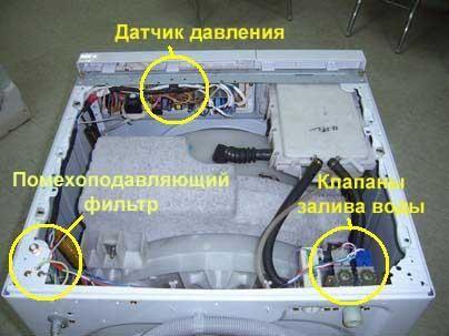 Ошибка F29 в стиральной машине Бош