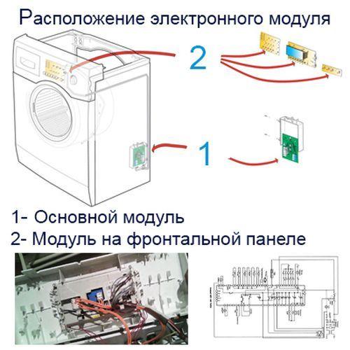 Проблемы с контактом электронным модулем