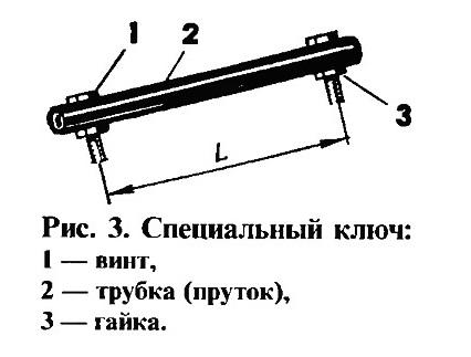 Инструмент для разборки машинки