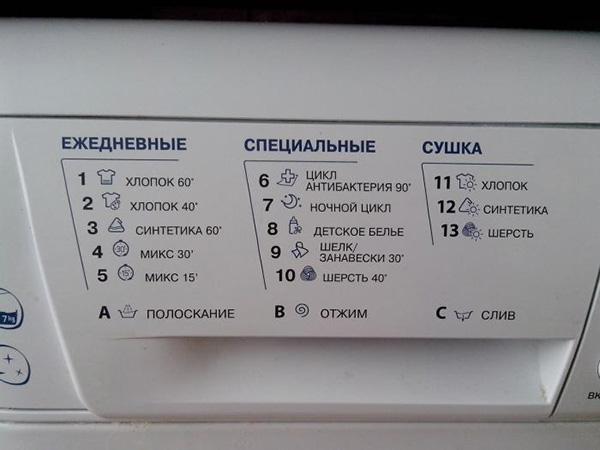 режимы и время стирки программы аристон описания значки