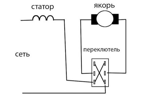 Как сделать токарный и фрезерный станок из стиральной машины