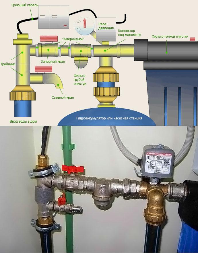 Как подключить насос повышения давления к водопроводу