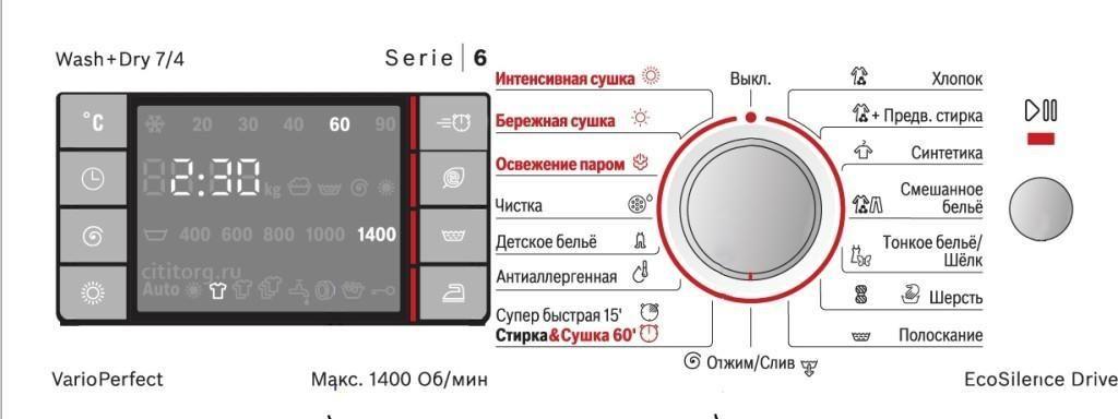 Bosch WVH28442OE Avantixx