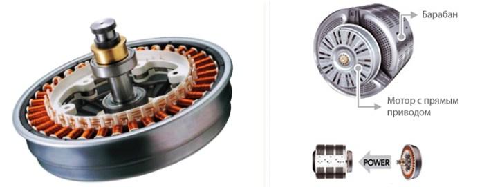 Инверторный двигатель – удачная разработка