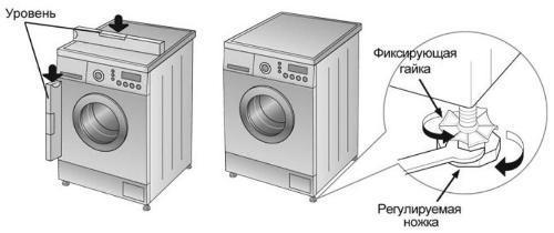 Антивибрационные подставки для стиральной машины: выбираем и сравниваем