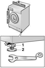 Как отрегулировать ножки стиральной машины