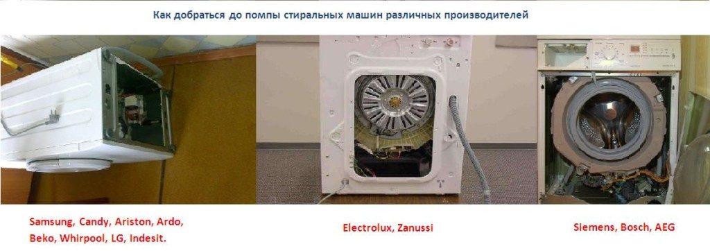 Устройство и виды насосов в стиральной машине