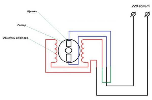 Правильное подключение коллекторного двигателя