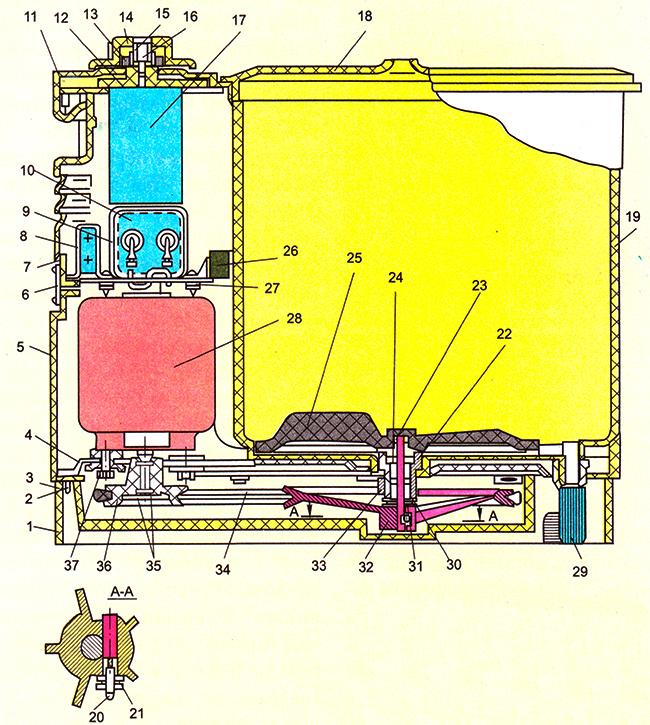 СМ-1,5