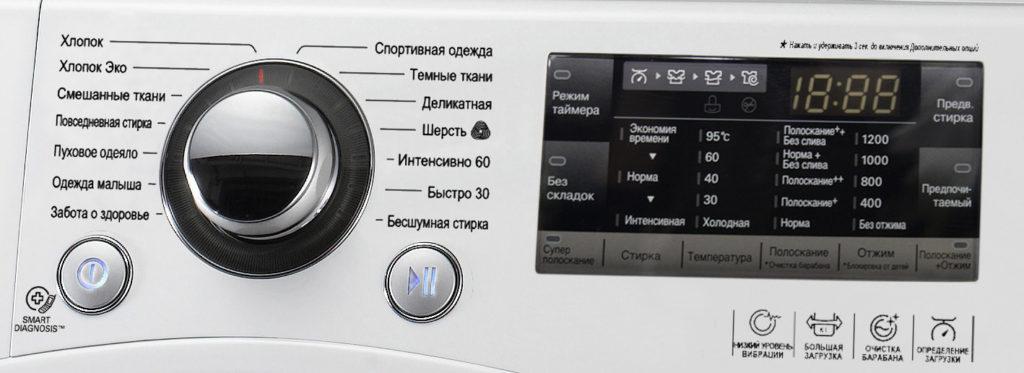 Что такое режим интенсивной стирки в стиральной машине