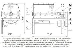 Как сделать бетономешалку из стиральной машины