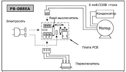 Насос повышения давления WILO PB-088 EA