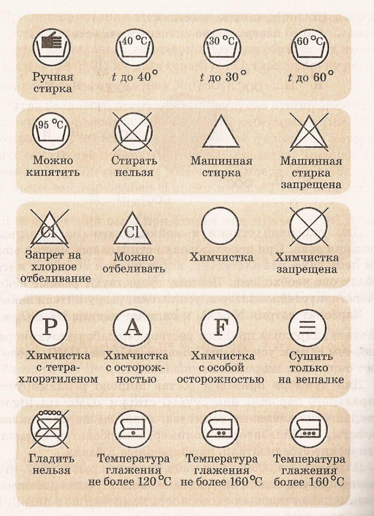 Общие рекомендации по ручной стирке