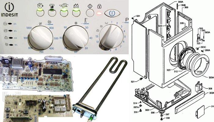 Устройство и основные компоненты СМА Индезит