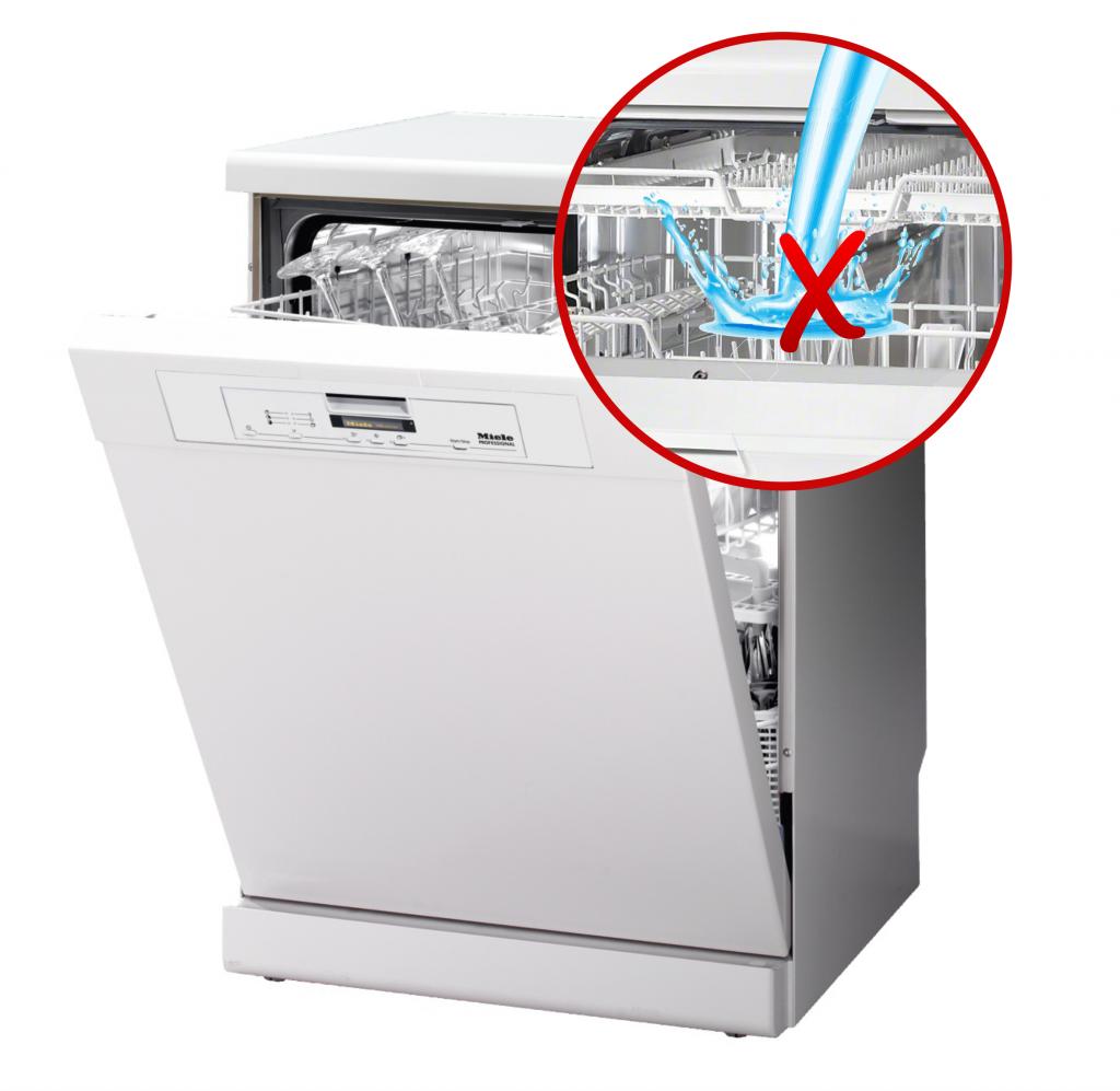 Е5 – посудомоечная машина не заливает воду