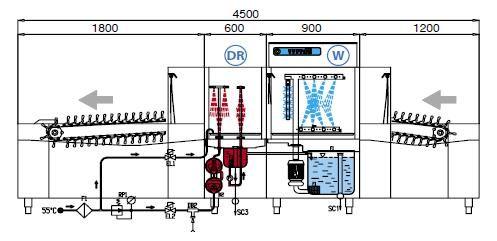 Конвейерная посудомоечная машина: особенности