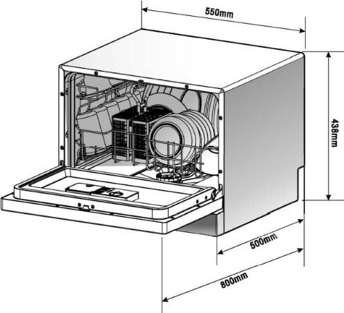 Настольные посудомоечные машины - как выбрать