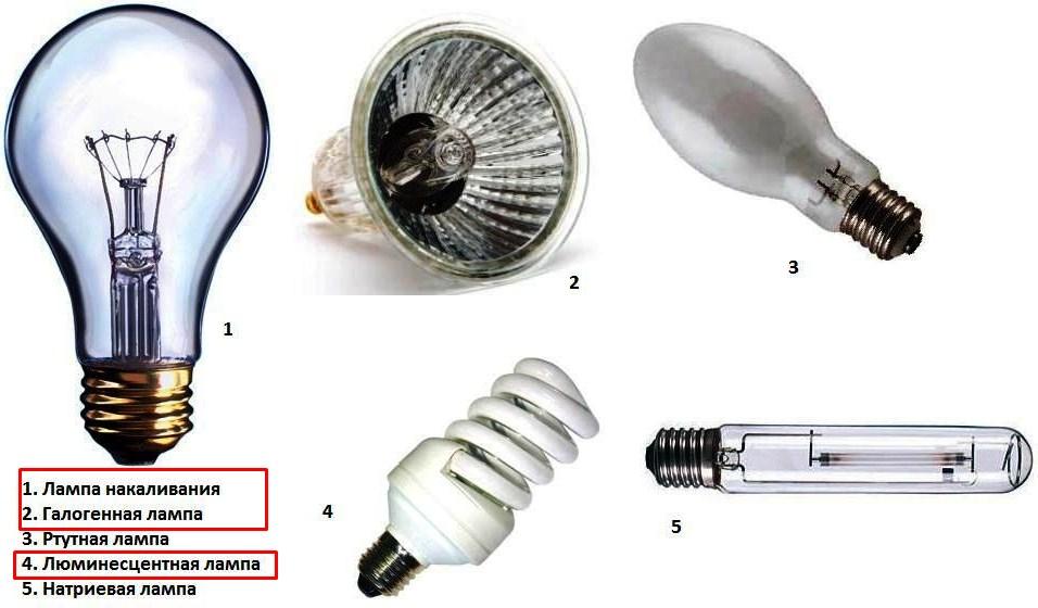 Возможные причины поломки: до и после отключения света