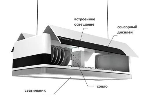Посудомойка модели L