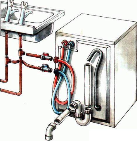 Схема подключения посудомоечной машины одновременно к горячему и холодному водопроводу