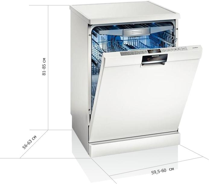 Самые распространенные габариты посудомоечной машины по мнению потребителей
