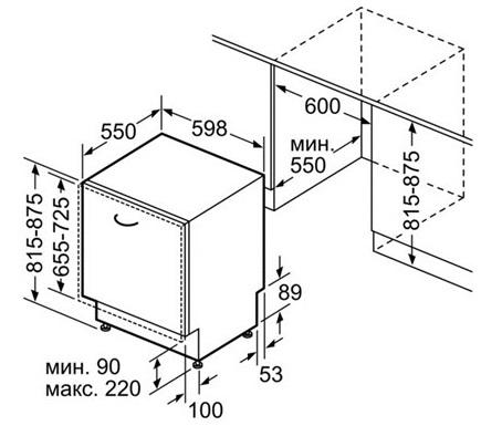 Пример расчета размеров посудомоечной машины и пространства для ее встраивания