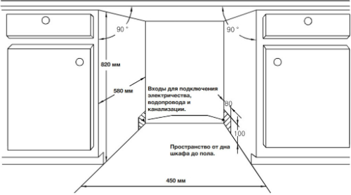 Встраиваемая посудомоечная машина установка