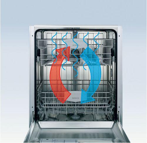 Схема циркуляции и остывания воздуха в посудомоечной машине в режиме сушки