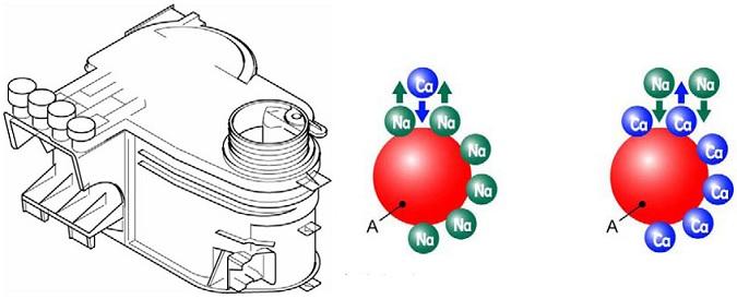 Схематическое изображение химической реакции налета на специализированную соль
