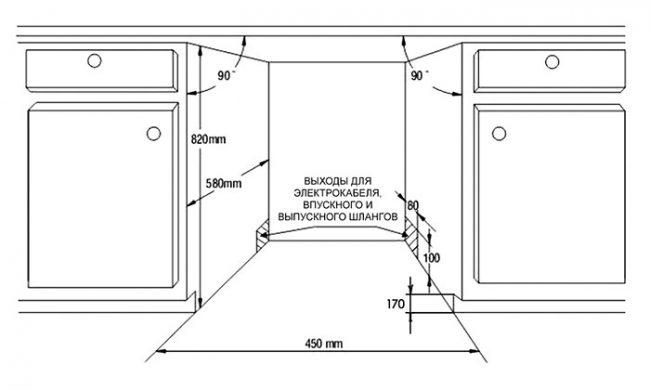 Замер и подготовка места для установки посудомоечной машины фирмы Бош