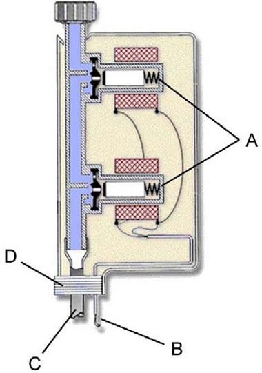 Принцип работы клапана для перекрытия подачи воды в посудомоечных машинах с функцией аквастоп