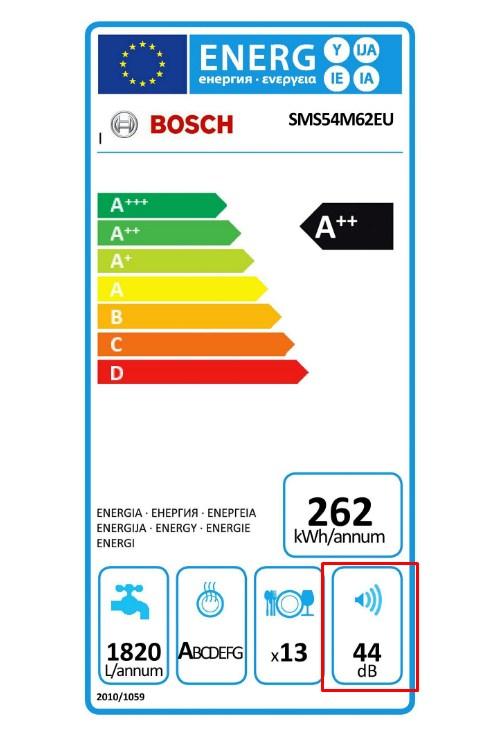 Технические характеристики одной из посудомоечных машин Бош с низким уровнем шума