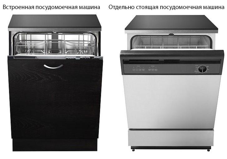 Отличия втраиваемой и отдельностоящей посудомоечной машины для любой кухни