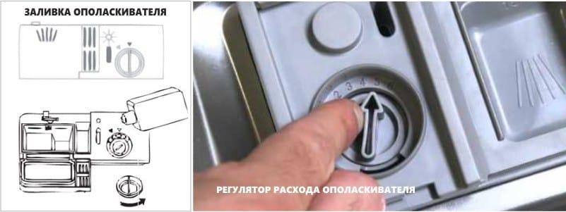 Регулировка расхода ополаскивателя в режиме мойки в посудомоечной машине