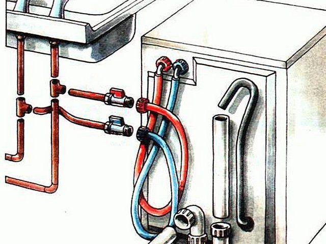 Схема одновременного подключения посудомоечной машины к холодной и горячей воде