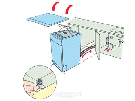 Перед тем, как монтировать посудомойку под столешницу необходимо подключить ее к водопроводу