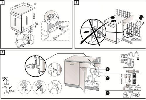 Схема правильного подключения посудомоечной машины Бош при самостоятельном монтаже