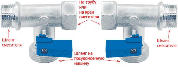 Варианты тройника для монтажа посудомоечной машины к водопроводу при установке