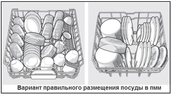Вариант правильного размещения посуды для мытья в посудомоечной машине с двумя уровнями лотков