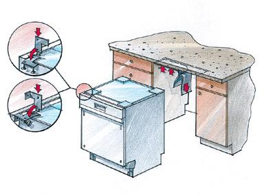 Для фиксации посудомоечной машины под столешницей используют дополнительные крепления