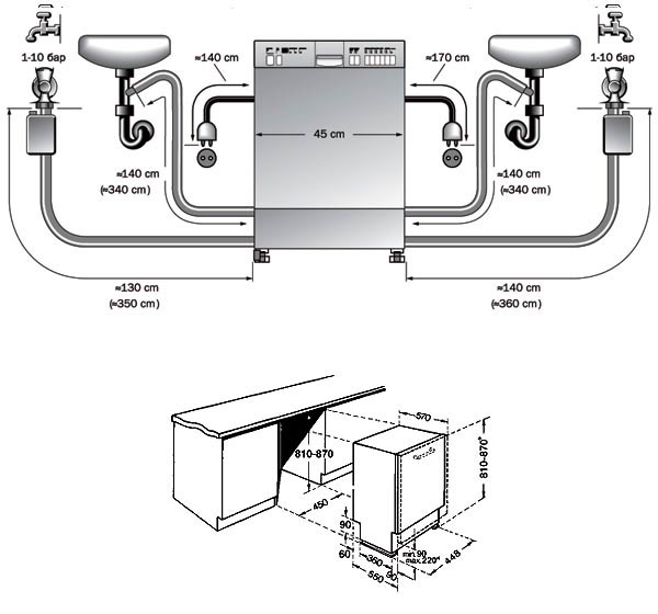 Варианты подведения электричества и поды к посудомоечной машине Бош при монтаже