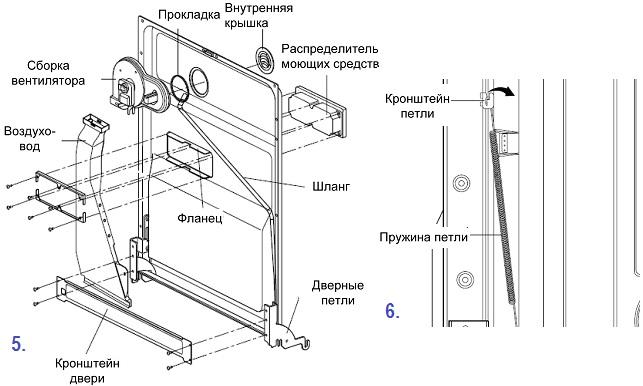 Схема отсоединения воздуховода и прилегающих компонентов при самостоятельном разборе посудомоечной машины